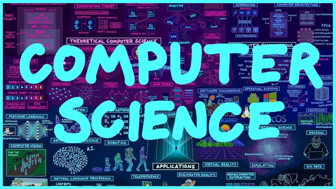 Situs Web Terbaik Untuk Belajar Ilmu Komputer & Programming 2019