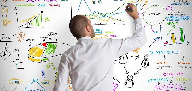 Mengembangkan Proses Manajemen Strategis