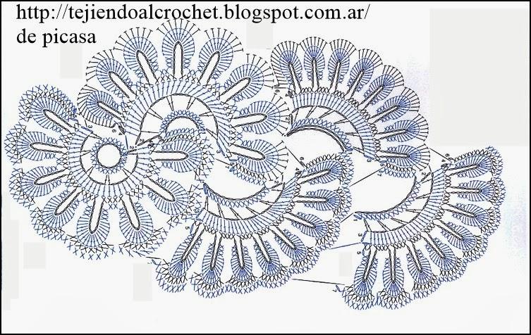 TEJIDOS A CROCHET - GANCHILLO - PATRONES: BUFANDAS TEJIDAS A GANCHILLO
