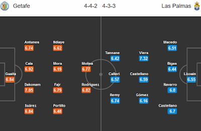 Nhận định bóng đá Getafe vs Las Palmas