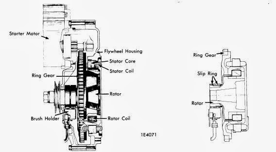 repair-manuals: Hitachi Honda Alternators 1963-74