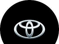Cover Ban Toyota Rush Type A