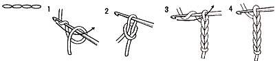Học những cách móc len cơ bản cho người mới bắt đầu 1