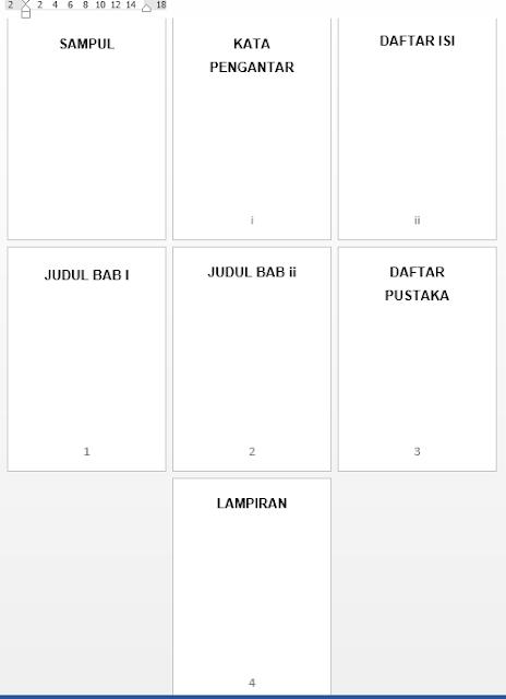 Hasil Menggabungkan nomor halaman romawi dan angka untuk skripsi