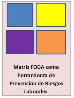 Matriz FODA prevención de riesgos