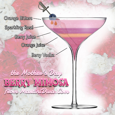 Mother's Day BERRY MIMOSA Cocktail Recipe with Ingredients