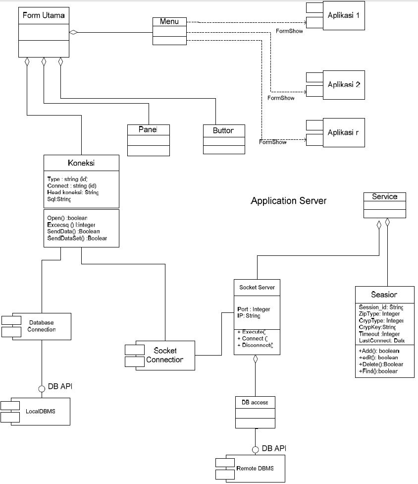 Pengertian Unified Modeling Language (UML)