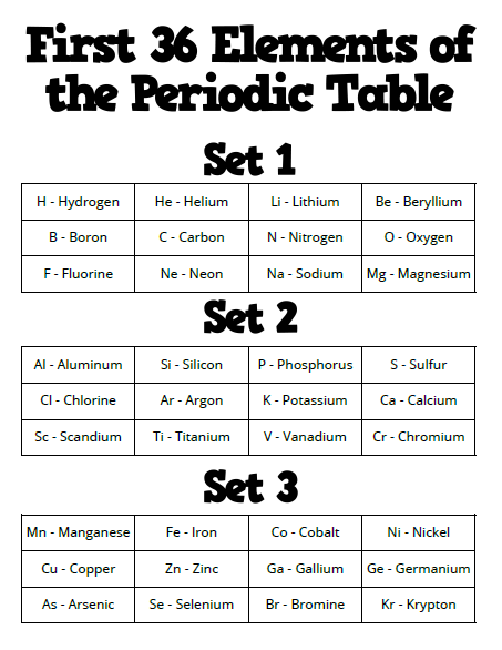 im also including the file for the study guide i gave my students to prepare for each of the element quizzes - Periodic Table Quiz 1 36