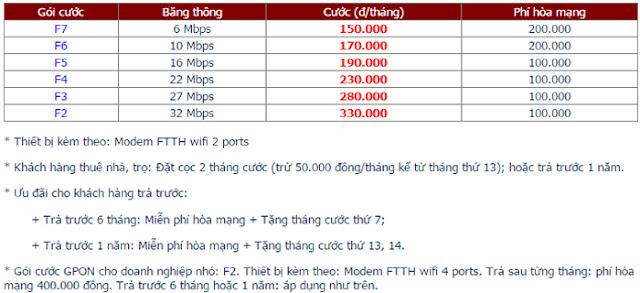 Lắp Đặt Internet FPT Phường Thanh Sơn 1