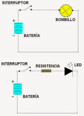 para saber cómo conectar un interruptor en un circuito