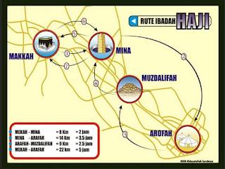 Infografis Rute Ibadah Haji