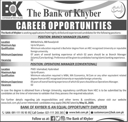 The Bank Of Khyber Jobs May 2020