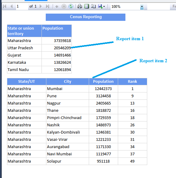 SQLCircuit: SSRS - How to show the multiple reports in same