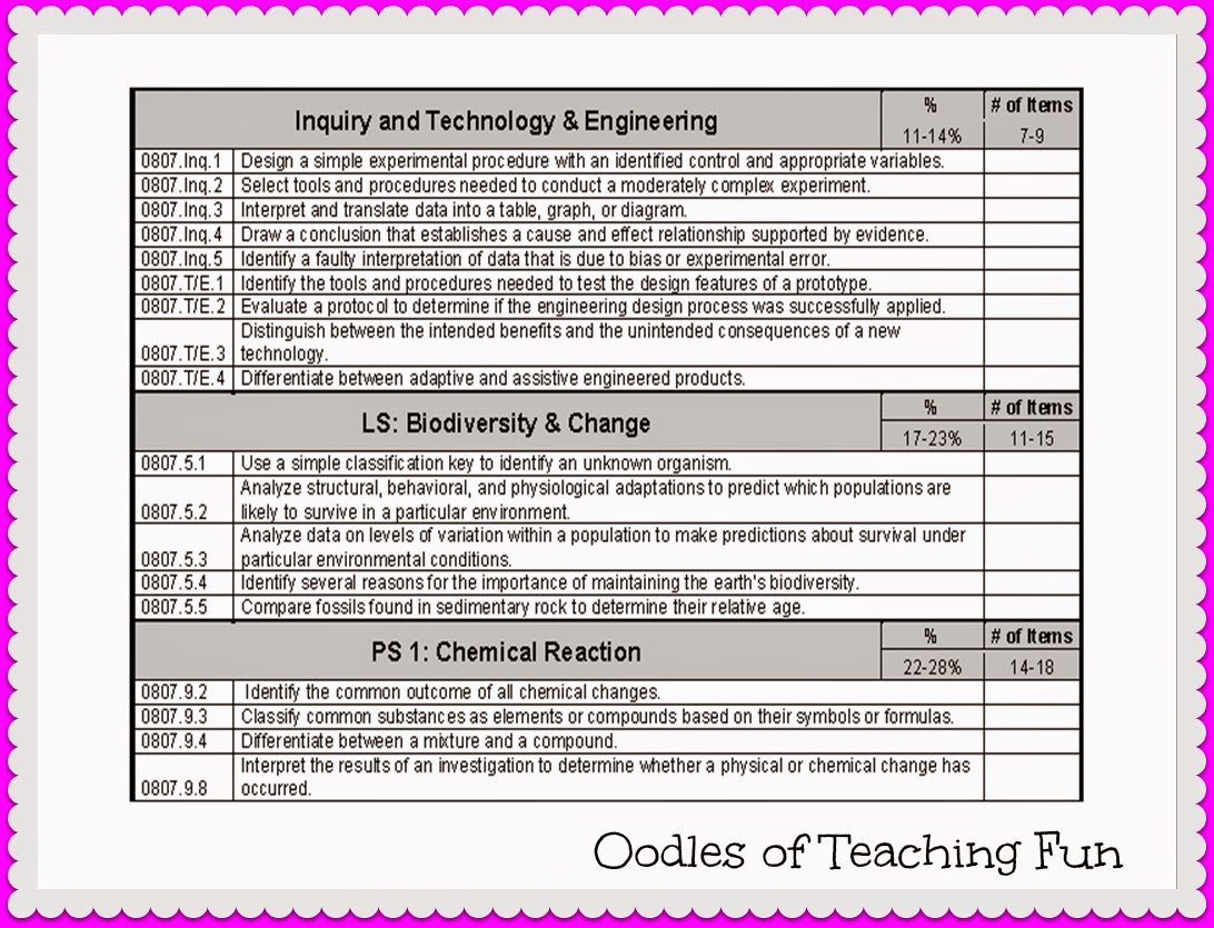 CMAS - Mathematics, English Language Arts, Science, and Social Studies Assessments