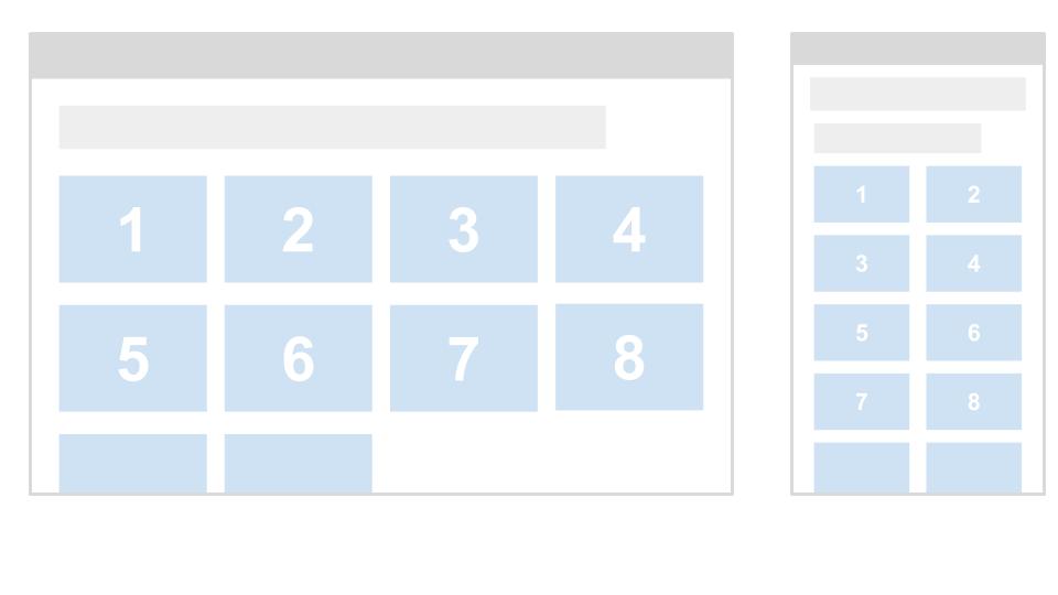 Problemi di qualità delle immagini tra desktop e mobile