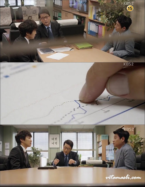 Cha Tae Hyun, Kim Soo Hyun