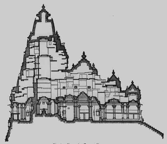 SRI'S NEWSLETTER: Vedic Hindu Temple Architecture (Vaastu)