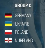Euro 2016 Grup C
