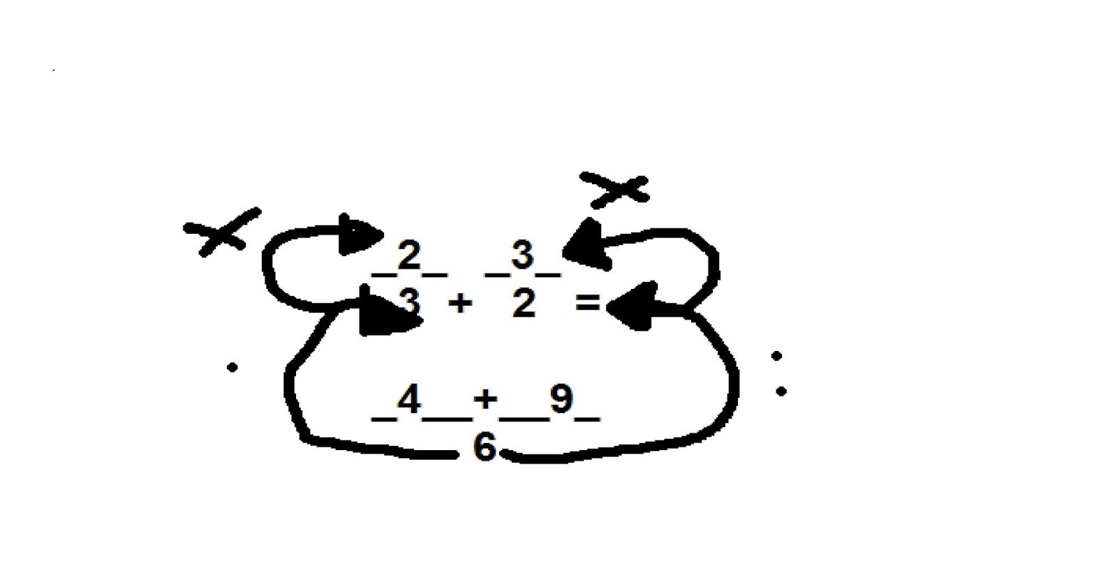 Esplorare e apprendere addizione e sottrazione con le frazioni - Addizionare e sottrarre frazioni con denominatori diversi ...