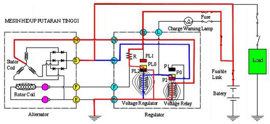 Cara kerja sistem pengisian untuk aliran arus listriknya dapat dilihat pada gambar dibawah ini cara kerja sistem pengisian ccuart Gallery