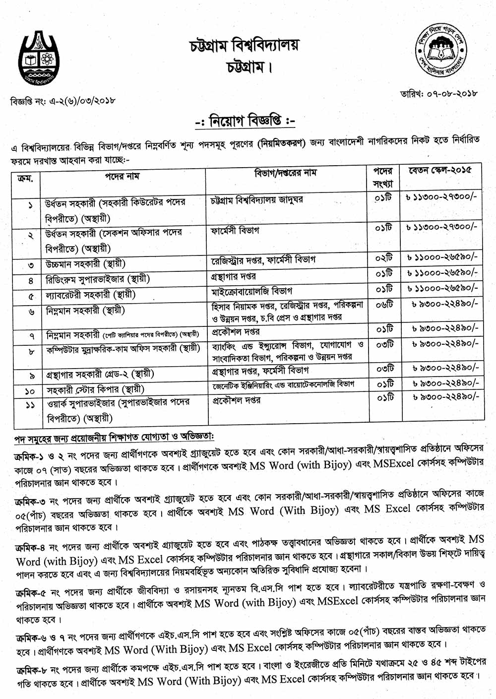 chittagong university job