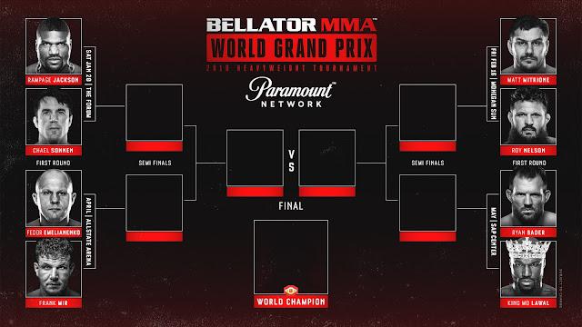 Bellator MMA World Grand Prix 2018
