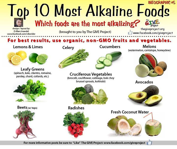 Alkaline Food Near Me