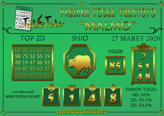 Prediksi Togel MALMO TULISTOTO 27 MARET 2020