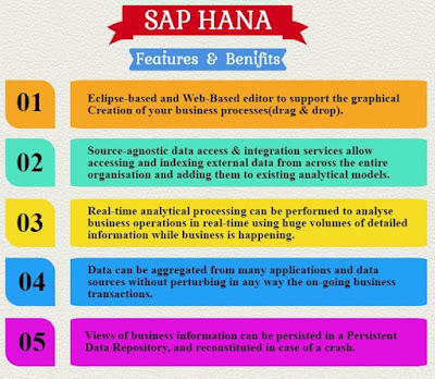 SAP HANA Features & Benefits