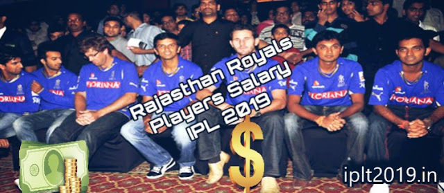 Salary of Rajasthan Royals Players in IPL 2019