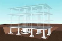 İnşaat halindeki bir evin temeli