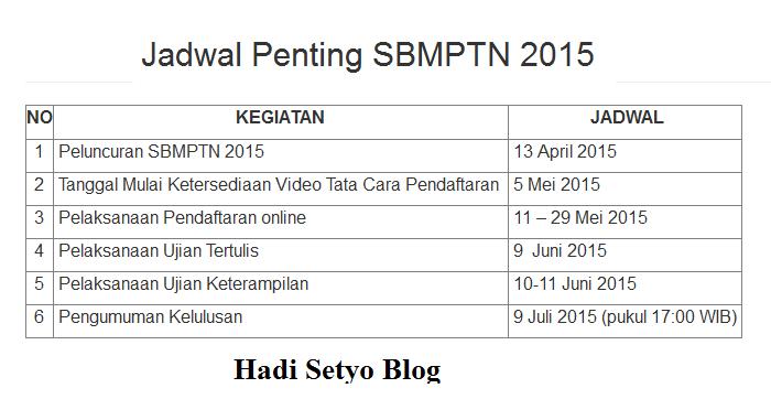 Bocoran Pengumuman SNMPTN 2015 Gagal, Daftar SBMPTN 2015 Saja,  Pengumuman Resmi SBMPTN 2015 9 Juli 2015, SBMPTN 2015 pict