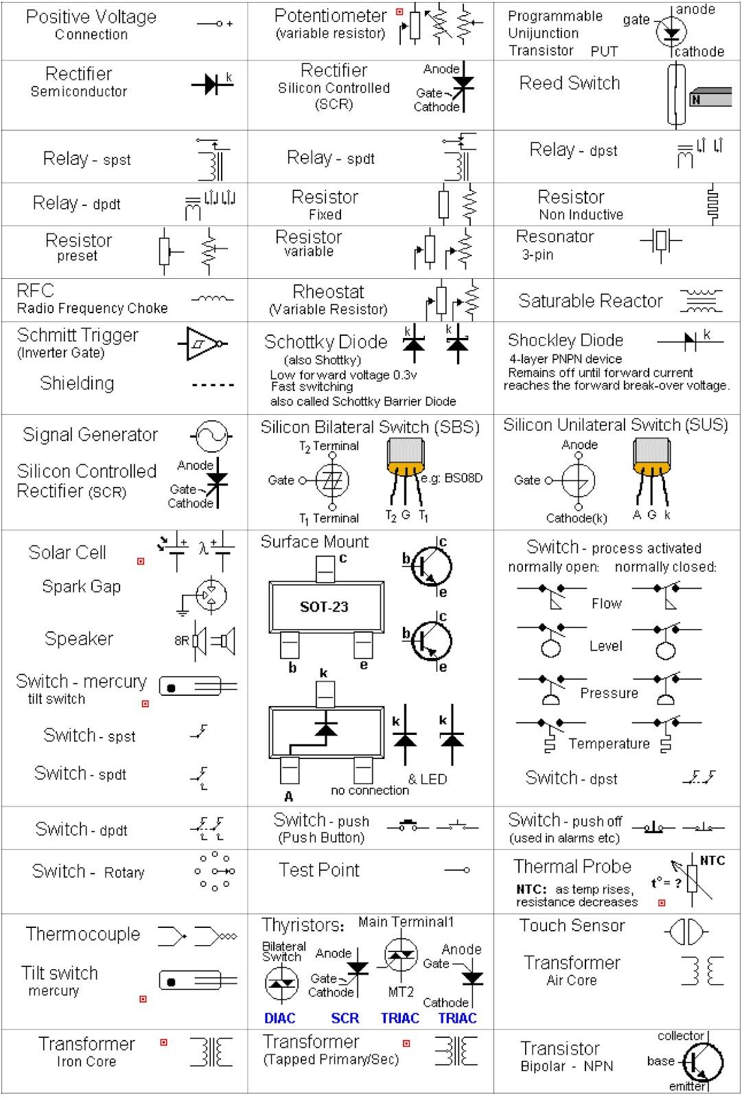 Wiring Diagram Standards Centrifugal Pump Mechanical Seal Electrical Color Code Imageresizertool Com