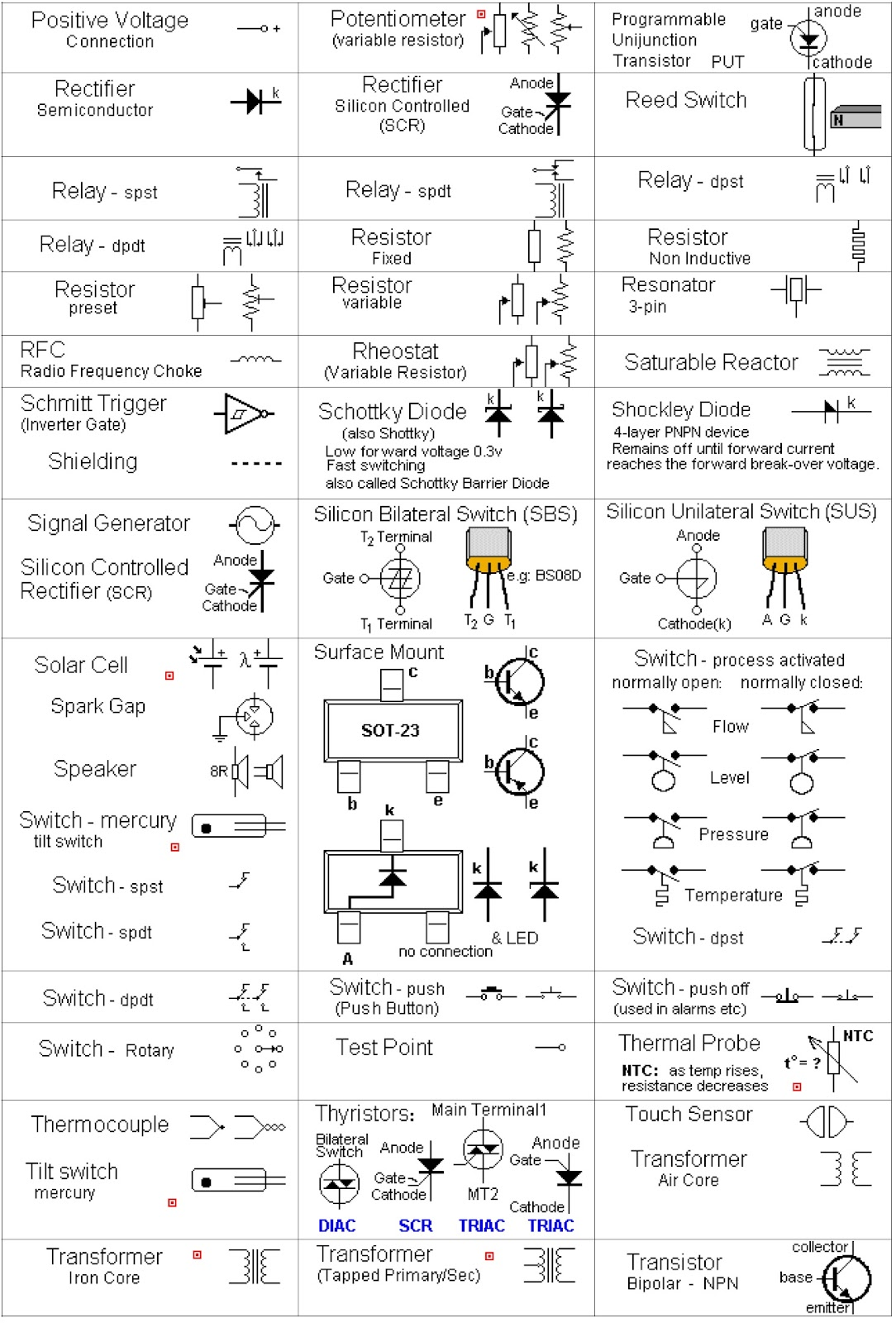 Electronic Circuit Componnent Data Lesson And Etc Circuit Symbols