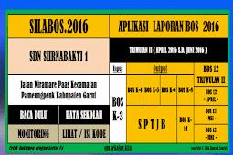 Aplikasi laporan BOS Terbaru 2016 - SILABOS