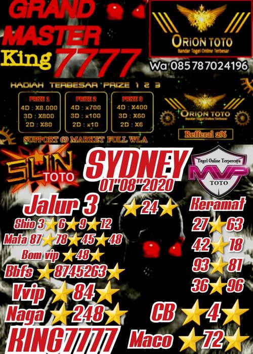 Kode syair Sydney Sabtu 1 Agustus 2020 17