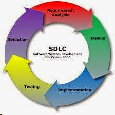 Pengertian System Development Life Cycle (SDLC) Menurut Para Ahli
