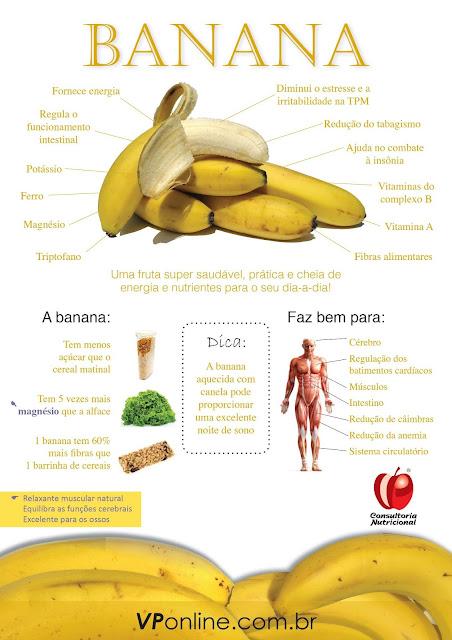 Benefícios-da-banana-para-a-saúde-8