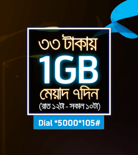 Grameenphone 1GB tk 33 Pack