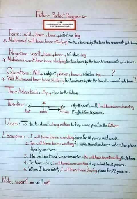 مراجعه شامله للأزمنه لماده الانجليزيه للصف الثالث الثانوي