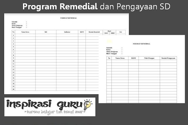 Program Remedial dan Pengayaan SD Microsoft Word