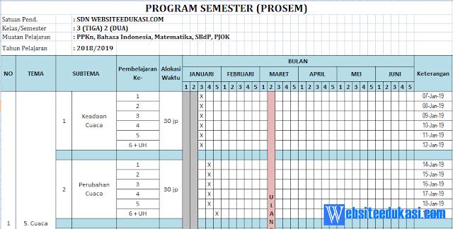 Promes Kelas 3 Semester 2 K13 Revisi 2018
