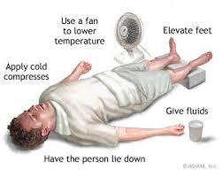 heat stroke symptoms in urdu