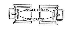 turbing radius gauge
