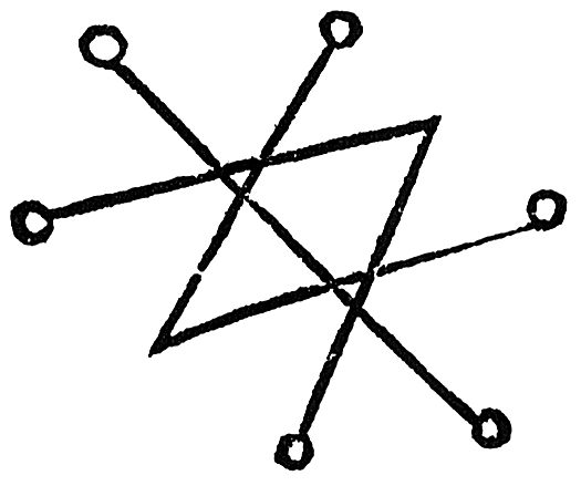 Anyone know what symbol this is? : occult