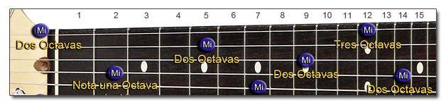http://www.manualguitarraelectrica.com/p/como-aprender-notas-guitarra.html