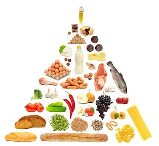 Gıda Zehirlenmesinden Korunma Yolları