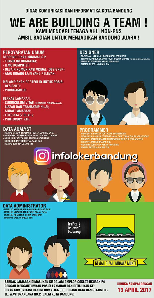 Lowongan Kerja Dinas Komunikasi dan Informatika Kota Bandung April 2017