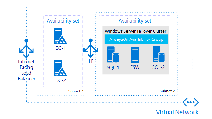 how to set up a simple file share on azure