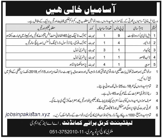 Advertisement for Military College Murree Jobs December 2018